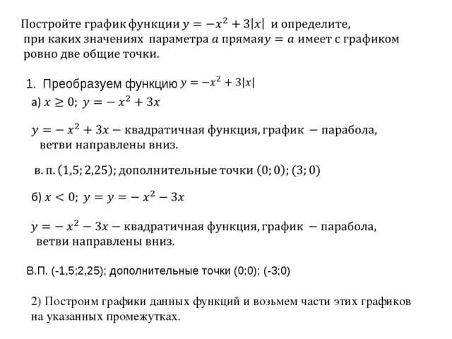 Преобразуем функцию 2) Построим графики данных функций и возьмем части этих г...