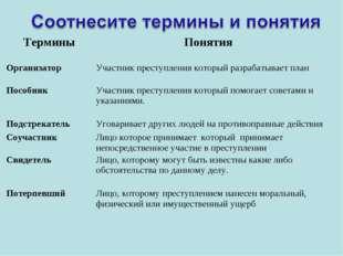 ТерминыПонятия ОрганизаторУчастник преступления который разрабатывает план