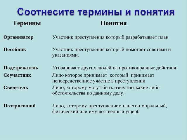 ТерминыПонятия ОрганизаторУчастник преступления который разрабатывает план...