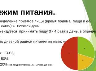 Режим питания. распределение приемов пищи (время приема пищи и ее количество)