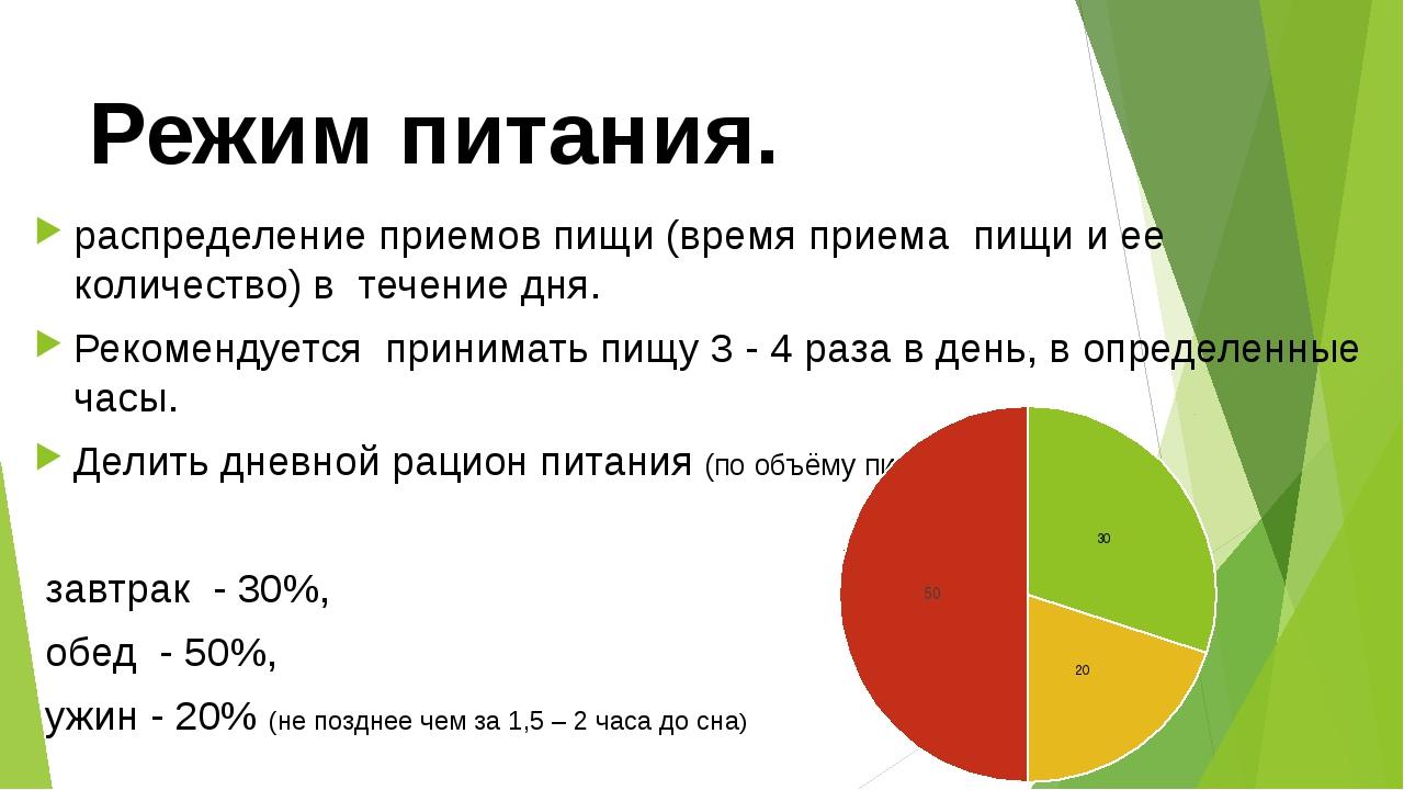 Режим питания. распределение приемов пищи (время приема пищи и ее количество)...