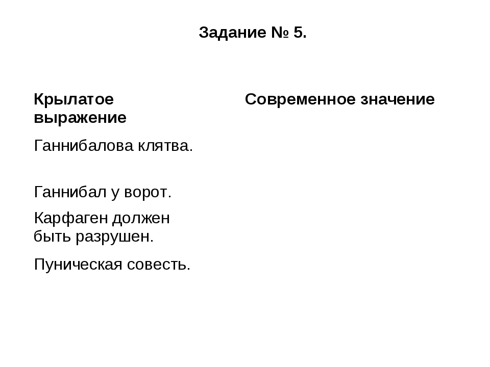 Задание № 5. Крылатое выражениеСовременное значение Ганнибалова клятва. Ган...