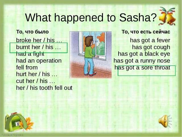What happened to Sasha? То, что былоТо, что есть сейчас broke her / his … bu...