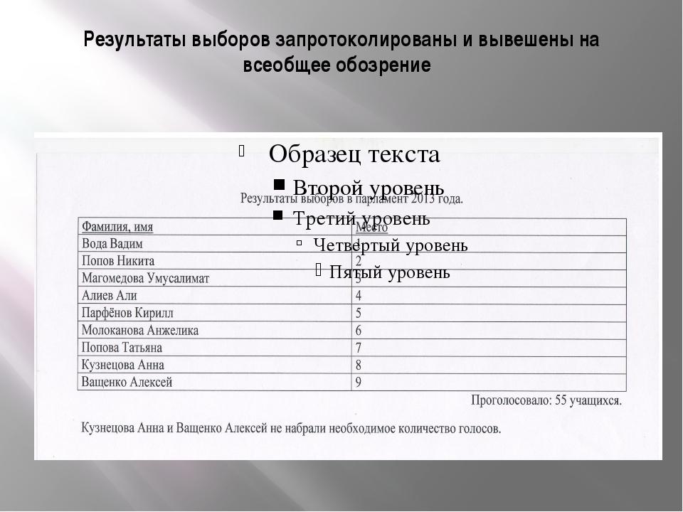 Результаты выборов запротоколированы и вывешены на всеобщее обозрение