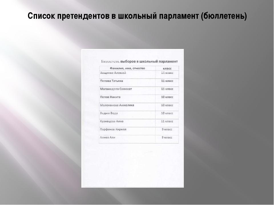 Список претендентов в школьный парламент (бюллетень)