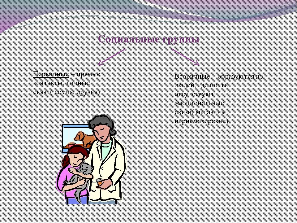 Социальные группы Первичные – прямые контакты, личные связи( семья, друзья) В...