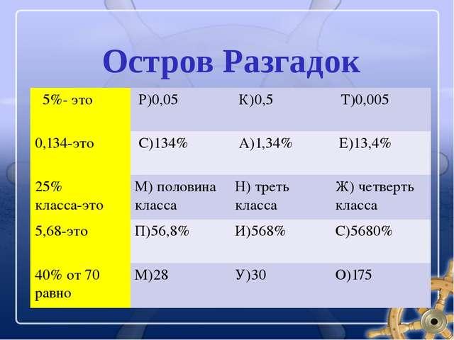 Остров Разгадок 5%- это Р)0,05 К)0,5 Т)0,005 0,134-это С)134% А)1,34% Е)13,4...