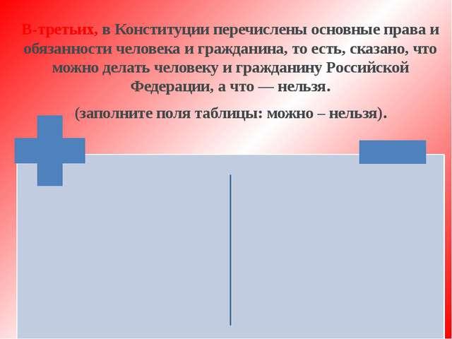 В-третьих, в Конституции перечислены основные права и обязанности человека и...