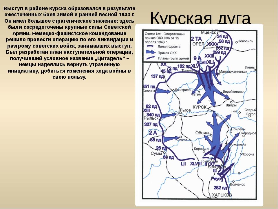 Курская дуга Выступ в районе Курска образовался в результате ожесточенных бое...