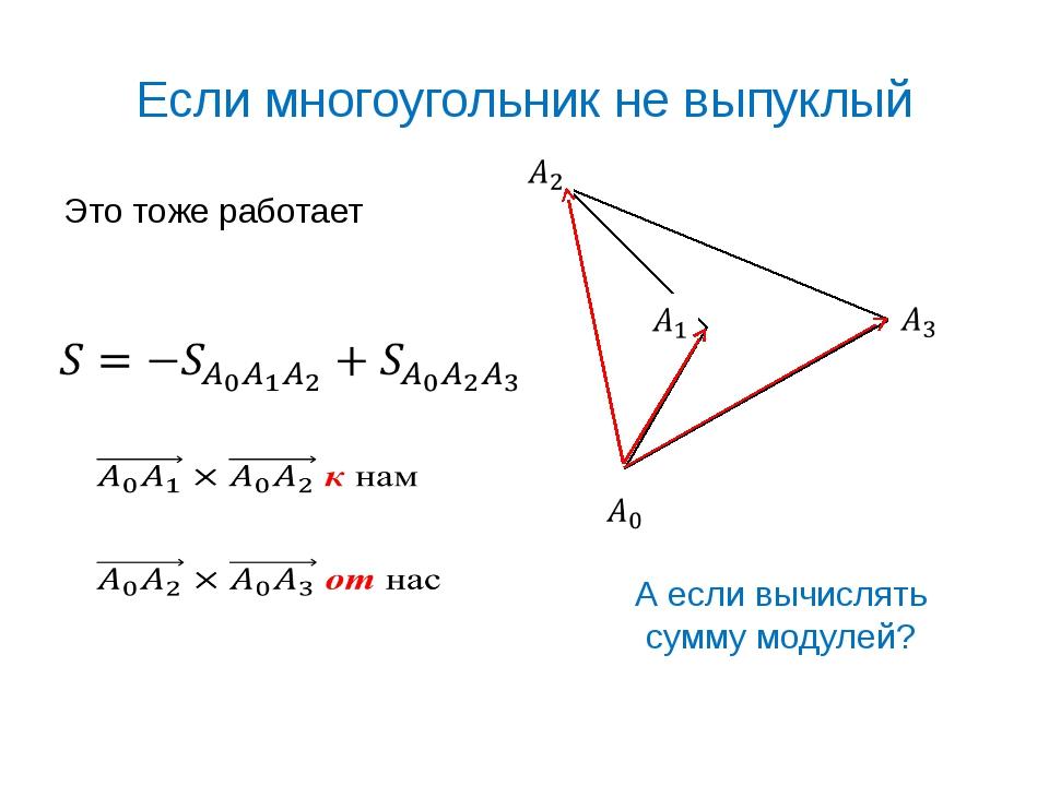 Если многоугольник не выпуклый Это тоже работает А если вычислять сумму модул...