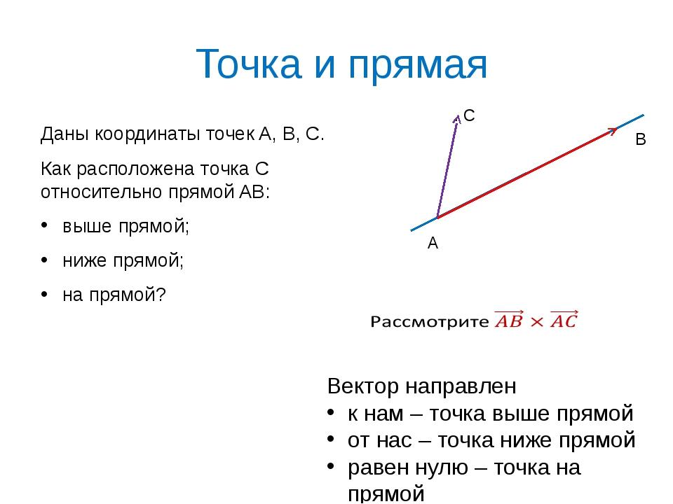 Точка и прямая Даны координаты точек A, B, C. Как расположена точка C относит...