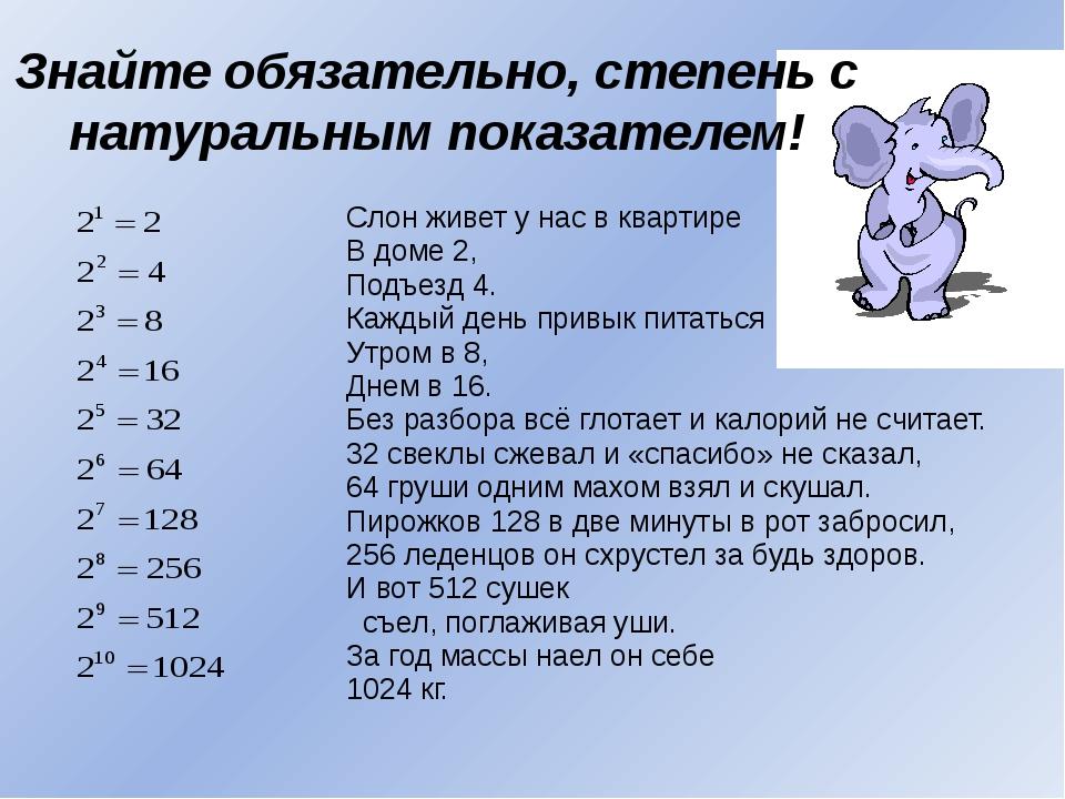 Слон живет у нас в квартире В доме 2, Подъезд 4. Каждый день привык питаться...