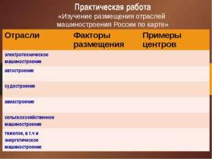 Практическая работа «Изучение размещения отраслей машиностроения России по ка