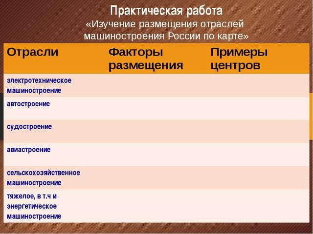 Практическая работа «Изучение размещения отраслей машиностроения России по ка...