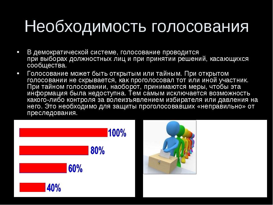 Необходимость голосования Вдемократической системе, голосование проводится п...