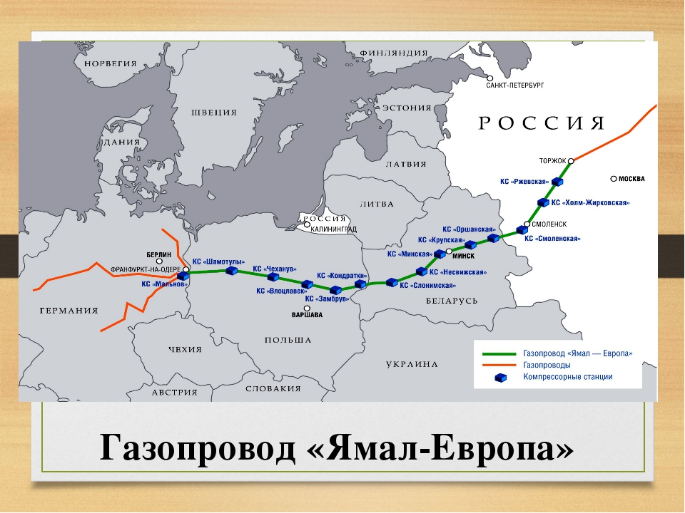 Газопровод «Ямал-Европа»