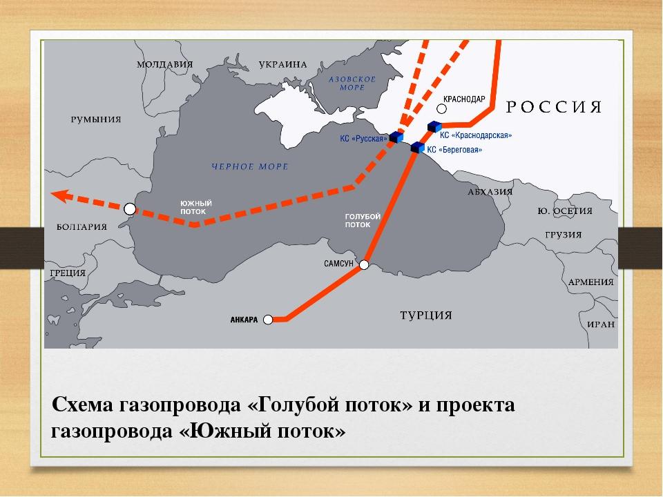 Схема газопровода «Голубой поток» и проекта газопровода «Южный поток»
