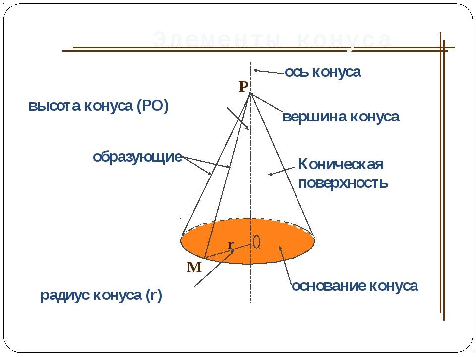 Коническая поверхность высота конуса (РО) ось конуса вершина конуса основание...