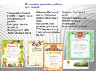 Позитивная динамика учебных достижений Курмашева Алтынай 1 место «Радуга -201