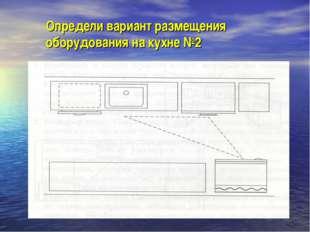 Определи вариант размещения оборудования на кухне №2