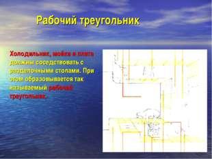 Рабочий треугольник Холодильник, мойка и плита должны соседствовать с раздело