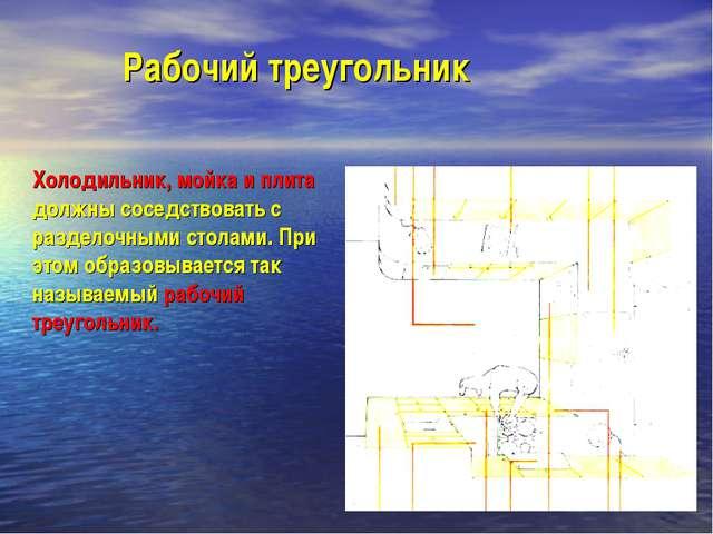 Рабочий треугольник Холодильник, мойка и плита должны соседствовать с раздело...
