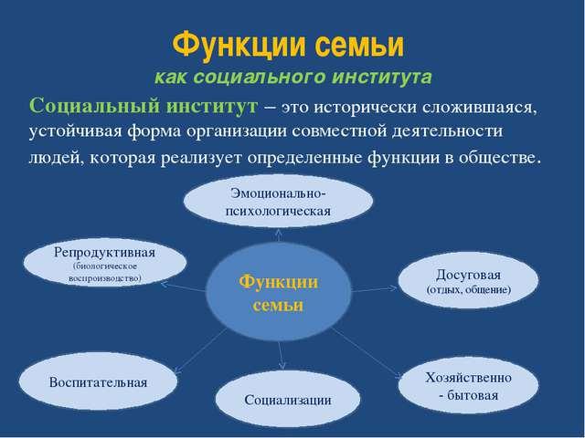 Функции семьи как социального института Социальный институт – это исторически...