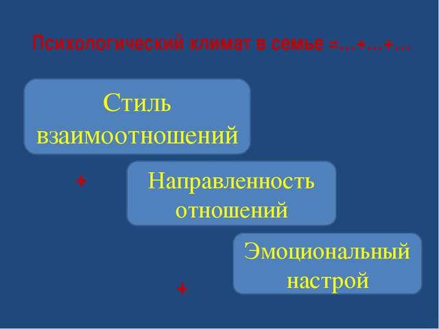 Психологический климат в семье =…+…+… + + Стиль взаимоотношений Направленност...