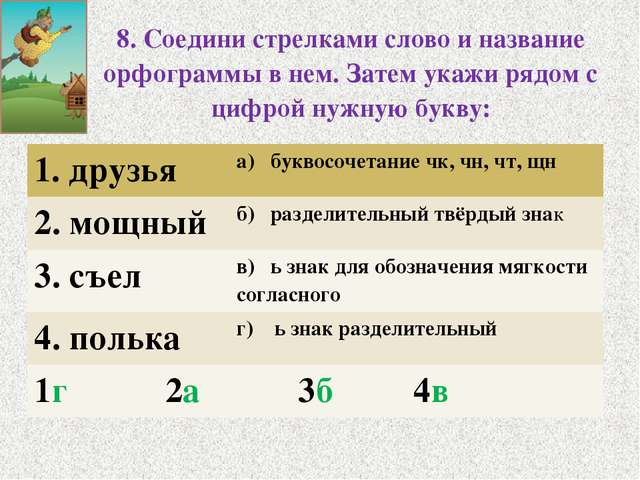 8. Соедини стрелками слово и название орфограммы в нем. Затем укажи рядом с ц...