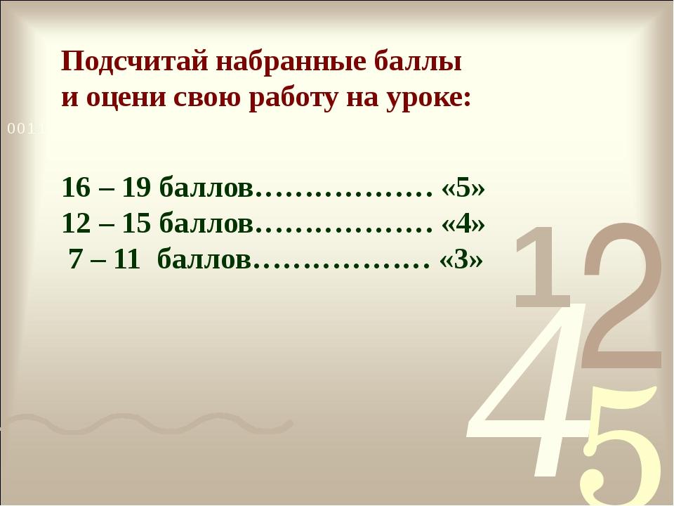 Подсчитай набранные баллы и оцени свою работу на уроке: 16 – 19 баллов………………...