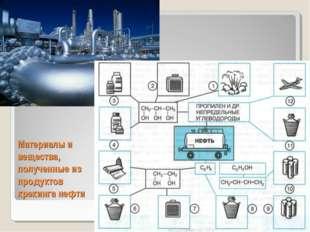 Материалы и вещества, полученные из продуктов крекинга нефти
