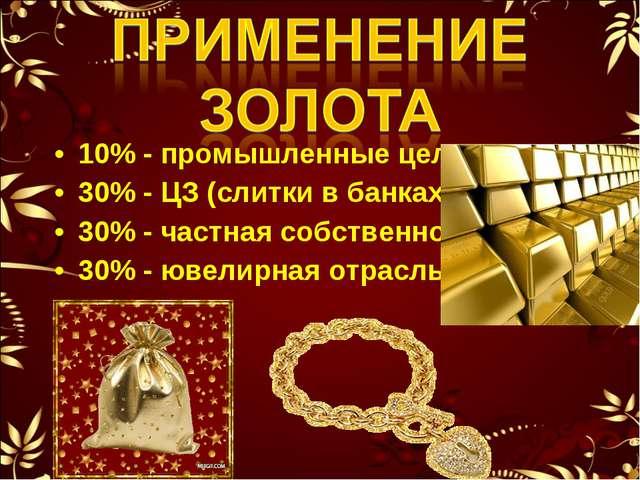 10% - промышленные цели, 30% - ЦЗ (слитки в банках), 30% - частная собственно...