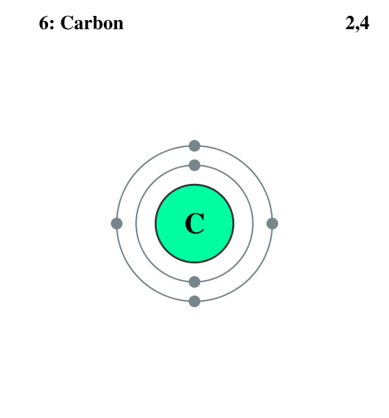Файл:Electron shell 006 Carbon.svg
