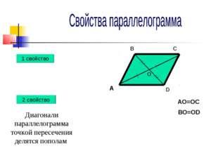 A B C D O AO=OC BO=OD Диагонали параллелограмма точкой пересечения делятся по