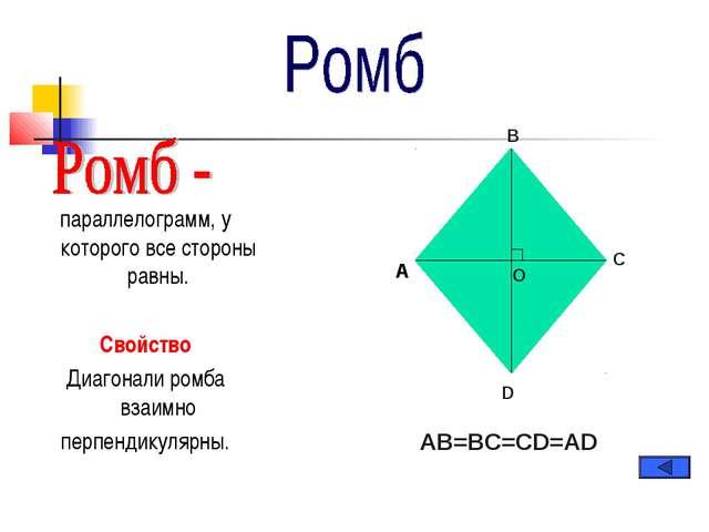 параллелограмм, у которого все стороны равны. Свойство Диагонали ромба взаим...