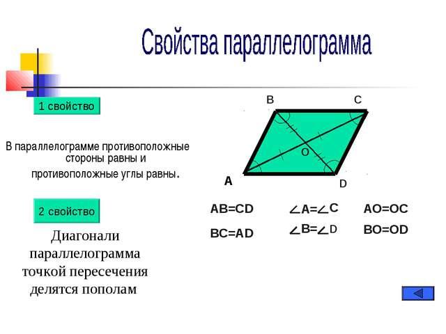 В параллелограмме противоположные стороны равны и противоположные углы равны...