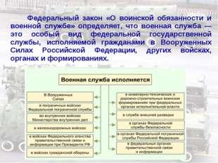 Федеральный закон «О воинской обязанности и военной службе» определяет, что