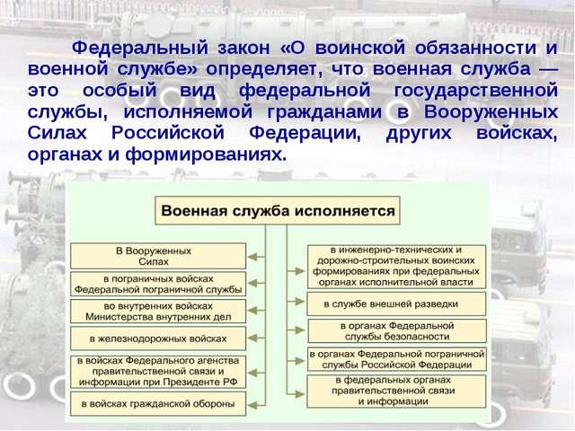 Федеральный закон «О воинской обязанности и военной службе» определяет, что...