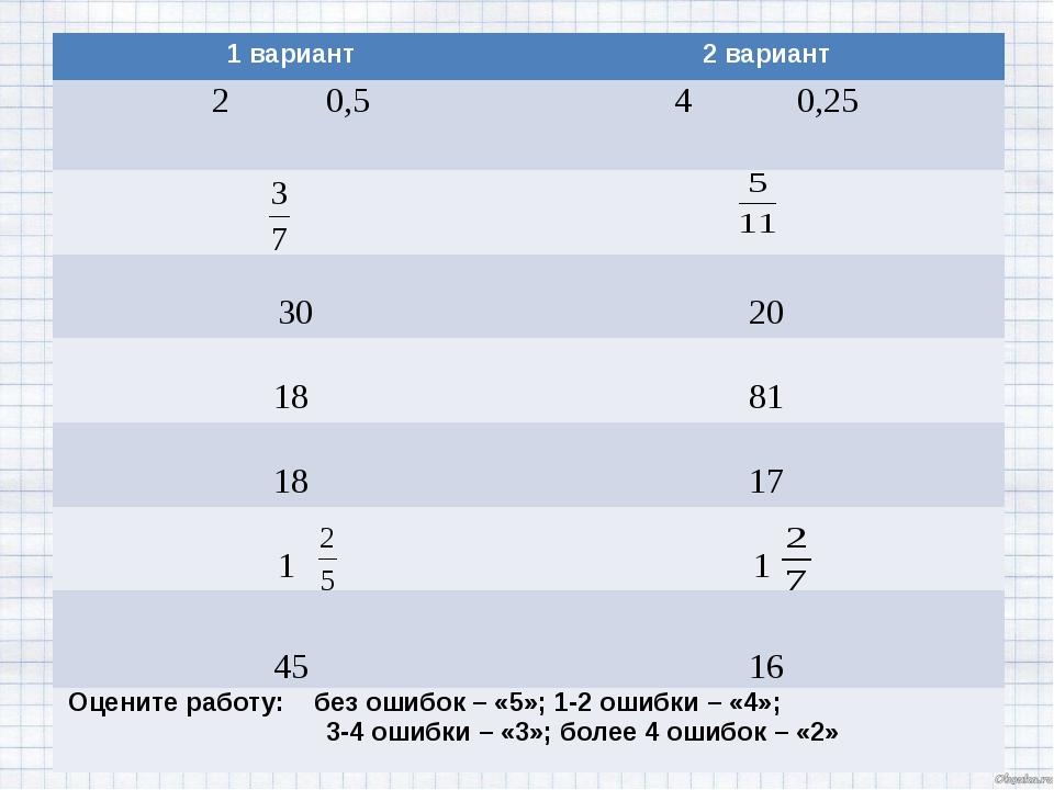 1 вариант 2 вариант 2 0,5 4 0,25 30 20 18 81 18 17 1 1 45 16 Оцените работу:...