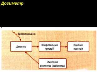Дозиметр - прилад для вимірювання дози та потужності дози йонізуючого випром