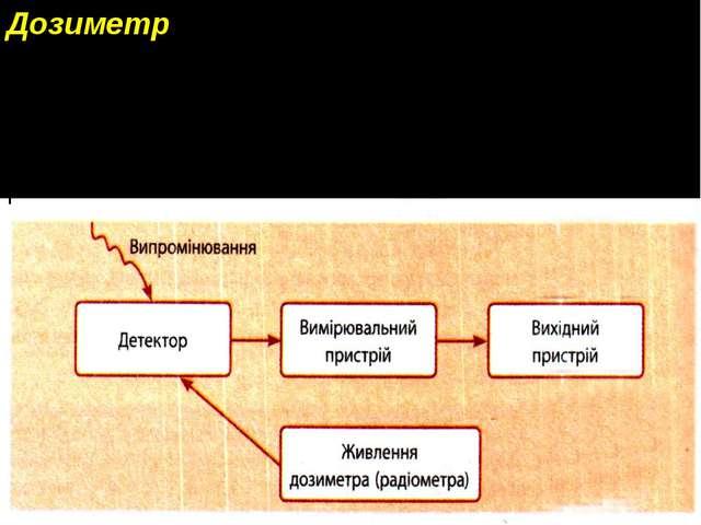 Дозиметр - прилад для вимірювання дози та потужності дози йонізуючого випром...