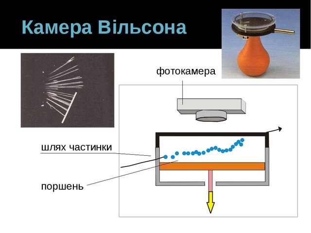 Камера Вільсона поршень шлях частинки фотокамера