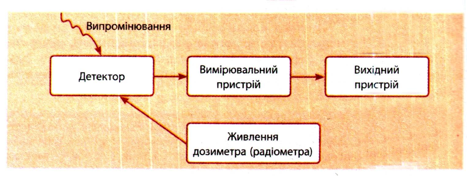 http://on2.docdat.com/tw_files2/urls_20/28/d-27807/27807_html_c1e67c9.jpg