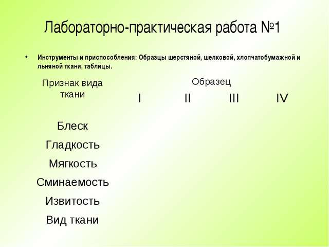 Лабораторно-практическая работа №1 Инструменты и приспособления: Образцы шер...