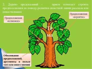 2. Дерево предсказаний - прием помогает строить предположения по поводу разв