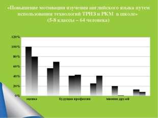 «Повышение мотивации изучения английского языка путем использования технологи