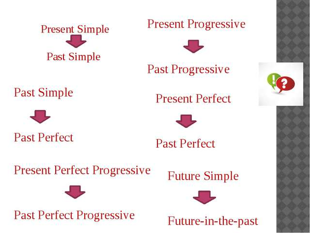 Present Simple Past Simple Present Progressive Past Progressive Past Simple P...