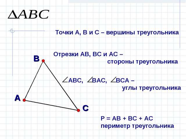 Точки А, В и С – вершины треугольника Отрезки АВ, ВС и АС – стороны треугольн...
