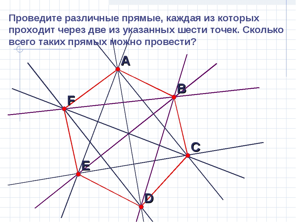 Проведите различные прямые, каждая из которых проходит через две из указанных...