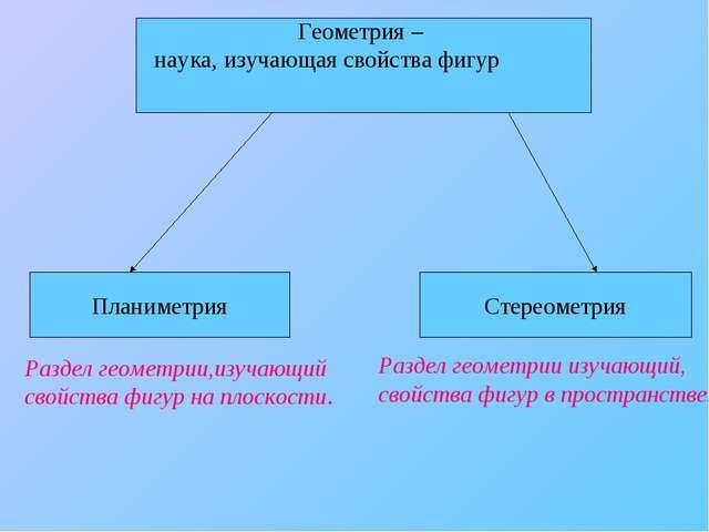 Планиметрия Стереометрия Геометрия – наука, изучающая свойства фигур Раздел...